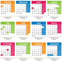 През 2018-та година ще имаме 116 почивни дни